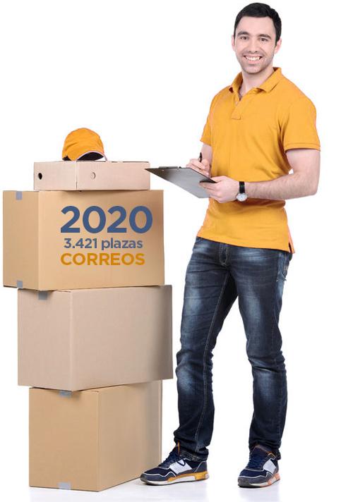 Correos 2020 3421 plazas